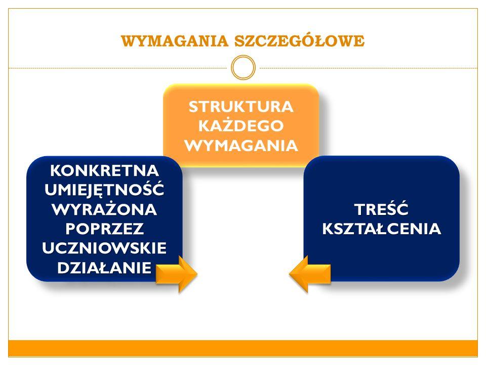 ZAPISY WYMAGAŃ SZCZEGÓŁOWYCH Szkoła ponadgimnazjalna III.