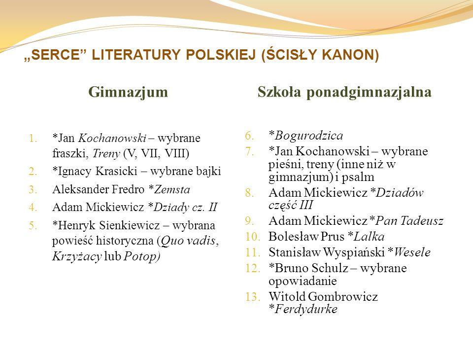 SERCE LITERATURY POLSKIEJ (ŚCISŁY KANON) Gimnazjum Szkoła ponadgimnazjalna 1. *Jan Kochanowski – wybrane fraszki, Treny (V, VII, VIII) 2. *Ignacy Kras