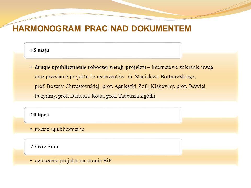 HARMONOGRAM PRAC NAD DOKUMENTEM drugie upublicznienie roboczej wersji projektu – internetowe zbieranie uwag oraz przesłanie projektu do recenzentów: d