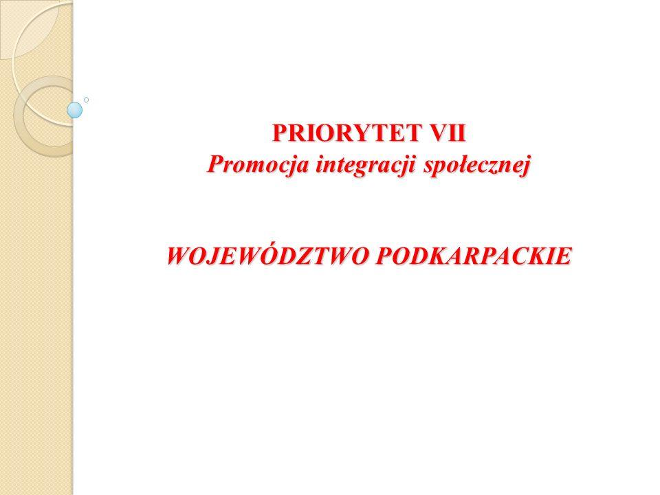 PRIORYTET VII Promocja integracji społecznej WOJEWÓDZTWO PODKARPACKIE