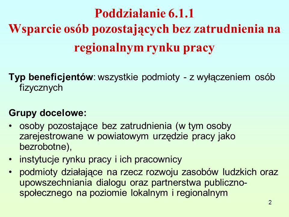 3 Konkurs w ramach Poddzialania 6.1.1.(A.1.1) Termin ogłoszenia konkursu: I kwartał 2012 r.