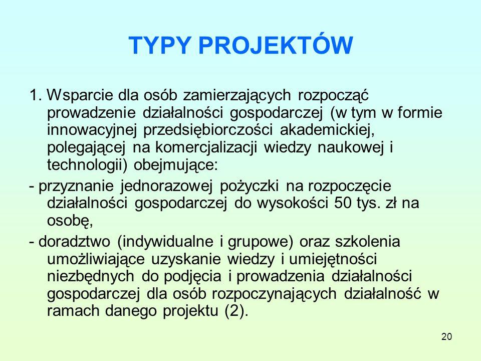 20 TYPY PROJEKTÓW 1.