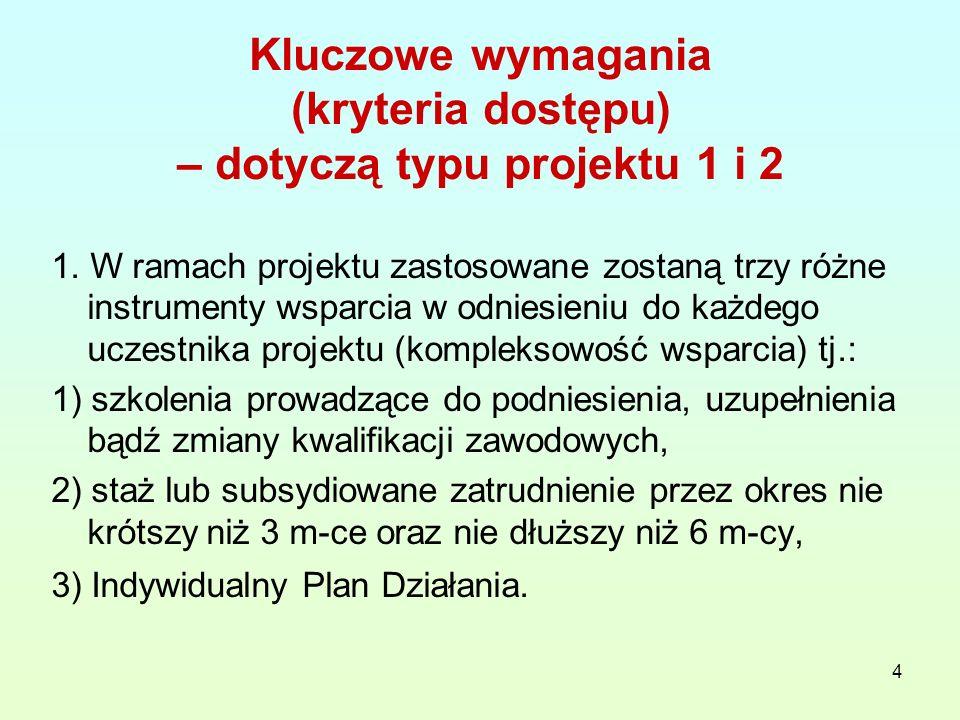 25 KRYTERIA DOSTĘPU 5.