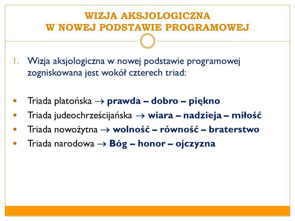 ANALIZA I INTERPRETACJA TEKSTÓW KULTURY (Szkoła Podstawowa) Wartości i wartościowanie.