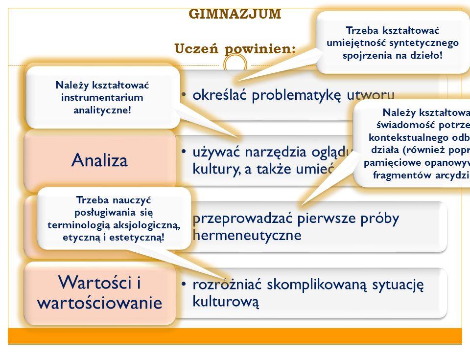 GIMNAZJUM Uczeń powinien: określać problematykę utworu Wstępne rozpoznanie używać narzędzia oglądu tekstów kultury, a także umieć je zdefiniować Anali
