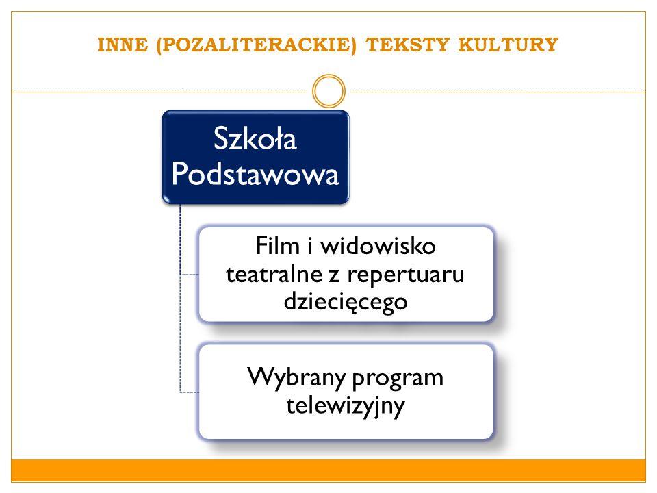INNE (POZALITERACKIE) TEKSTY KULTURY Szkoła Podstawowa Film i widowisko teatralne z repertuaru dziecięcego Wybrany program telewizyjny