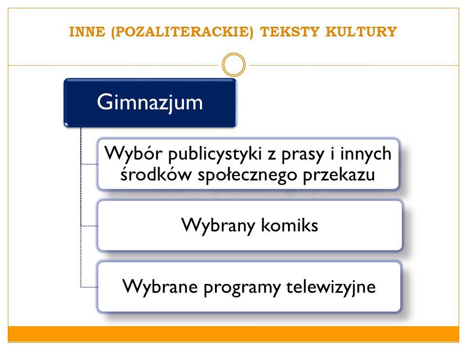 INNE (POZALITERACKIE) TEKSTY KULTURY – LICEUM Poziom podstawowy Wybrane filmy z twórczości polskich reżyserów (np.