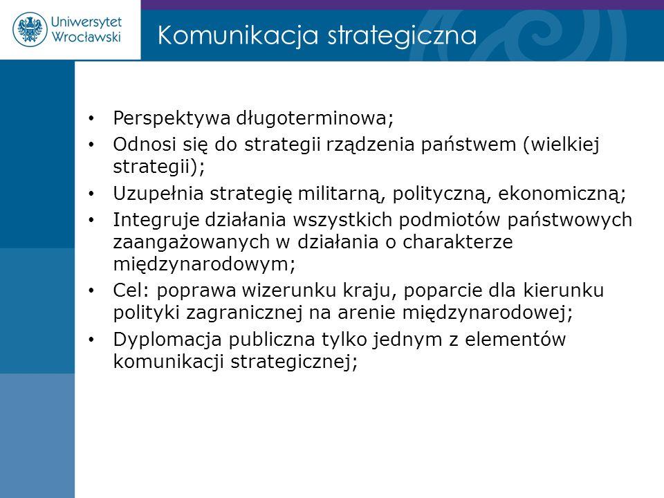 Perspektywa długoterminowa; Odnosi się do strategii rządzenia państwem (wielkiej strategii); Uzupełnia strategię militarną, polityczną, ekonomiczną; I
