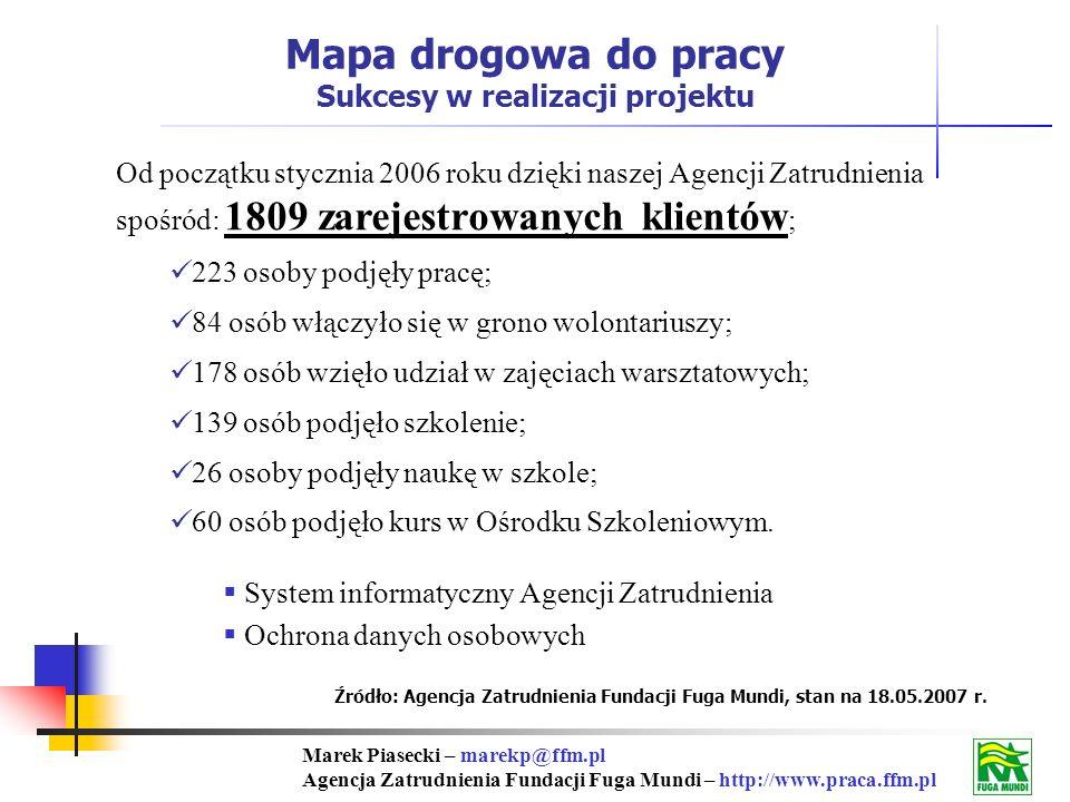 Marek Piasecki – marekp@ffm.pl Agencja Zatrudnienia Fundacji Fuga Mundi – http://www.praca.ffm.pl Od początku stycznia 2006 roku dzięki naszej Agencji Zatrudnienia spośród: 1809 zarejestrowanych klientów ; 223 osoby podjęły pracę; 84 osób włączyło się w grono wolontariuszy; 178 osób wzięło udział w zajęciach warsztatowych; 139 osób podjęło szkolenie; 26 osoby podjęły naukę w szkole; 60 osób podjęło kurs w Ośrodku Szkoleniowym.
