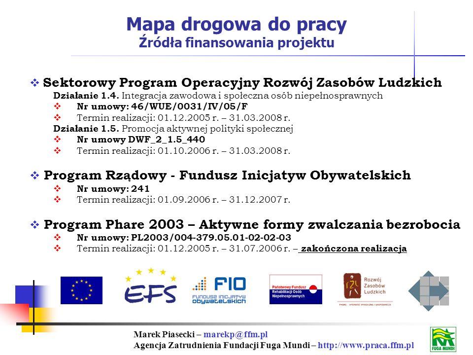 Marek Piasecki – marekp@ffm.pl Agencja Zatrudnienia Fundacji Fuga Mundi – http://www.praca.ffm.pl Sektorowy Program Operacyjny Rozwój Zasobów Ludzkich Działanie 1.4.