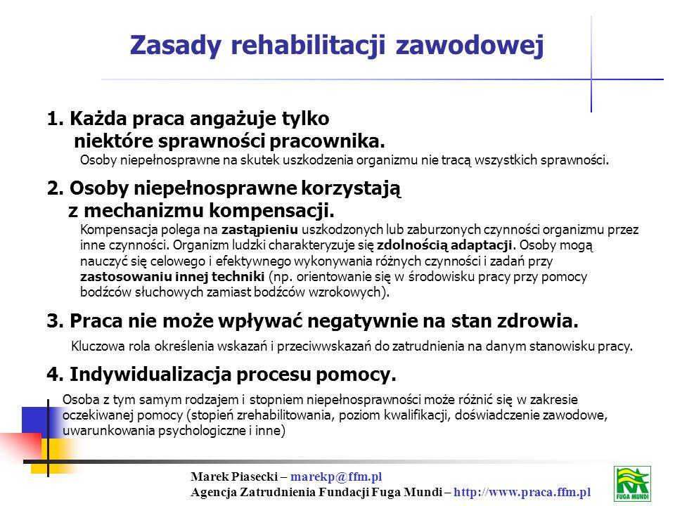 Marek Piasecki – marekp@ffm.pl Agencja Zatrudnienia Fundacji Fuga Mundi – http://www.praca.ffm.pl 1.