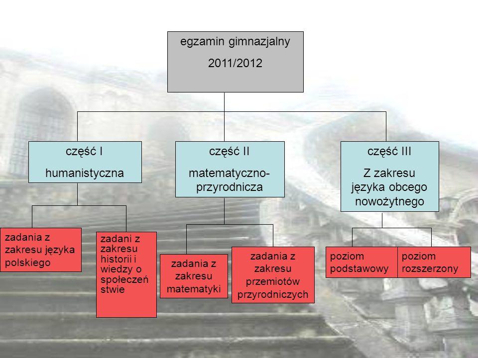 egzamin gimnazjalny 2011/2012 część I humanistyczna część II matematyczno- przyrodnicza część III Z zakresu języka obcego nowożytnego zadania z zakres