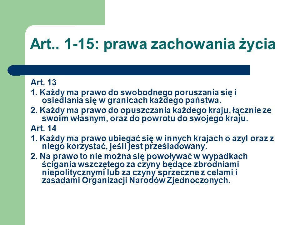 Art..1-15: prawa zachowania życia Art. 15 1. Każdy człowiek ma prawo do posiadania obywatelstwa.