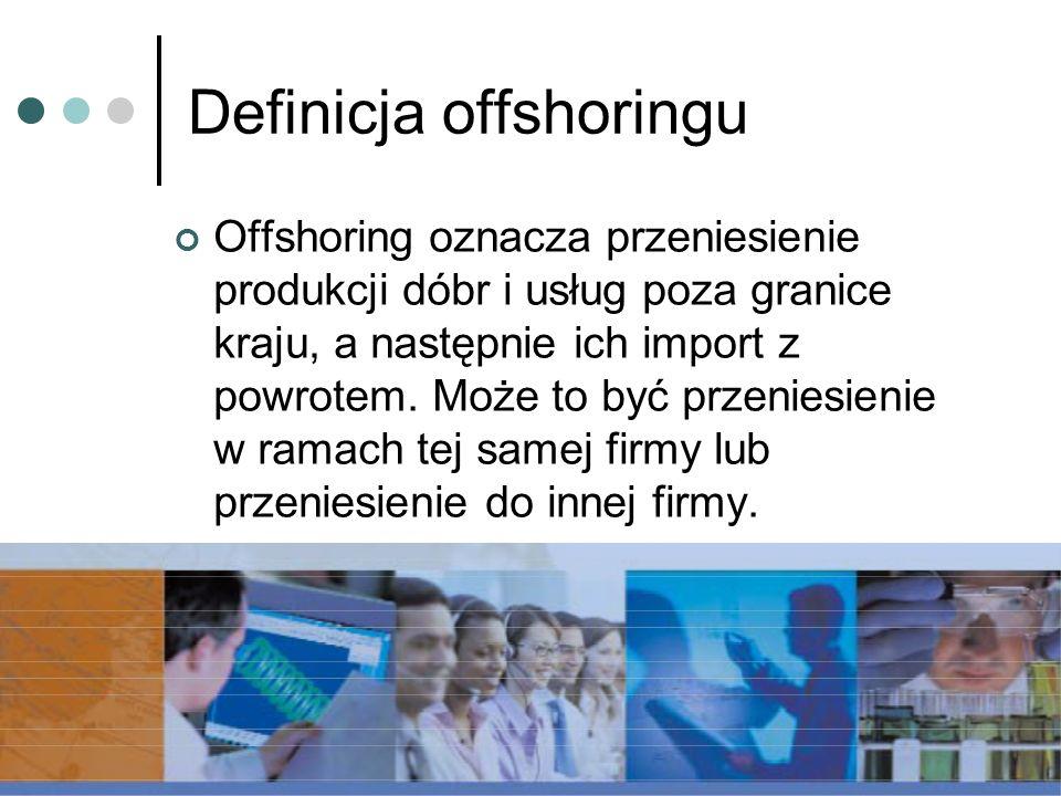 Copyright by Eliza Wilczyńska Definicja offshoringu Offshoring oznacza przeniesienie produkcji dóbr i usług poza granice kraju, a następnie ich import z powrotem.