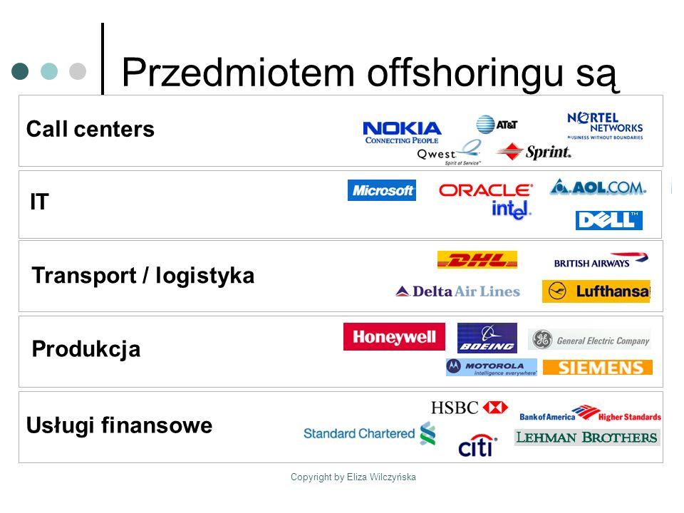 Copyright by Eliza Wilczyńska IT Produkcja Transport / logistyka Call centers Offshore Landscape Usługi finansowe Przedmiotem offshoringu są