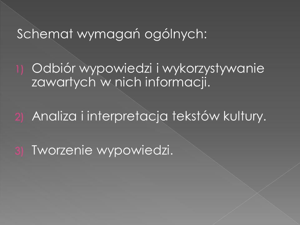 Schemat wymagań ogólnych: 1) Odbiór wypowiedzi i wykorzystywanie zawartych w nich informacji. 2) Analiza i interpretacja tekstów kultury. 3) Tworzenie