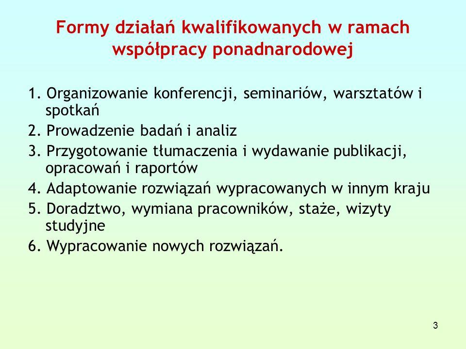 3 Formy działań kwalifikowanych w ramach współpracy ponadnarodowej 1.