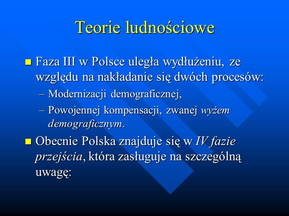 Teorie ludnościowe Faza III w Polsce uległa wydłużeniu, ze względu na nakładanie się dwóch procesów: Faza III w Polsce uległa wydłużeniu, ze względu na nakładanie się dwóch procesów: –Modernizacji demograficznej, –Powojennej kompensacji, zwanej wyżem demograficznym.