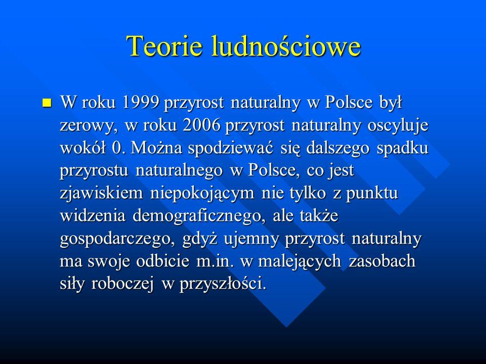 Teorie ludnościowe W roku 1999 przyrost naturalny w Polsce był zerowy, w roku 2006 przyrost naturalny oscyluje wokół 0.