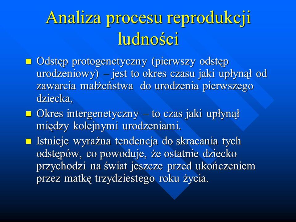 Analiza procesu reprodukcji ludności Odstęp protogenetyczny (pierwszy odstęp urodzeniowy) – jest to okres czasu jaki upłynął od zawarcia małżeństwa do urodzenia pierwszego dziecka, Odstęp protogenetyczny (pierwszy odstęp urodzeniowy) – jest to okres czasu jaki upłynął od zawarcia małżeństwa do urodzenia pierwszego dziecka, Okres intergenetyczny – to czas jaki upłynął między kolejnymi urodzeniami.