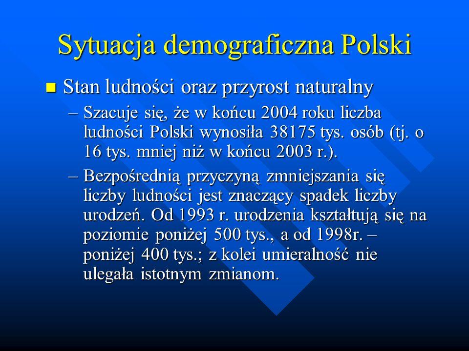 Sytuacja demograficzna Polski Stan ludności oraz przyrost naturalny Stan ludności oraz przyrost naturalny –Szacuje się, że w końcu 2004 roku liczba ludności Polski wynosiła 38175 tys.