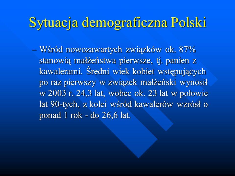 Sytuacja demograficzna Polski –Wśród nowozawartych związków ok.