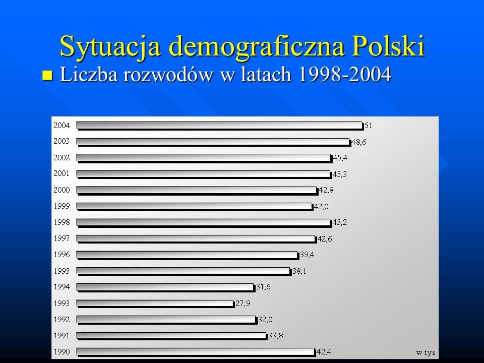 Sytuacja demograficzna Polski Liczba rozwodów w latach 1998-2004 Liczba rozwodów w latach 1998-2004