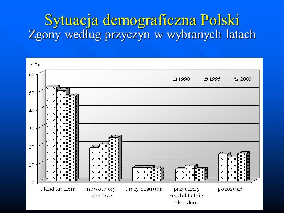 Sytuacja demograficzna Polski Zgony według przyczyn w wybranych latach