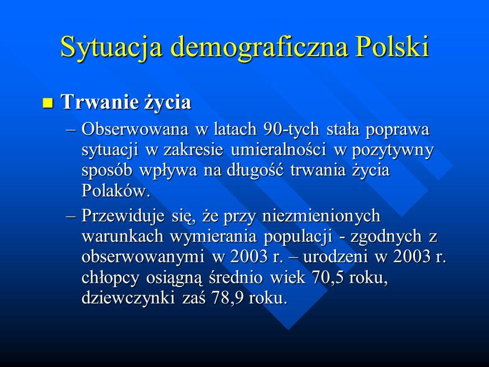 Sytuacja demograficzna Polski Trwanie życia Trwanie życia –Obserwowana w latach 90-tych stała poprawa sytuacji w zakresie umieralności w pozytywny sposób wpływa na długość trwania życia Polaków.