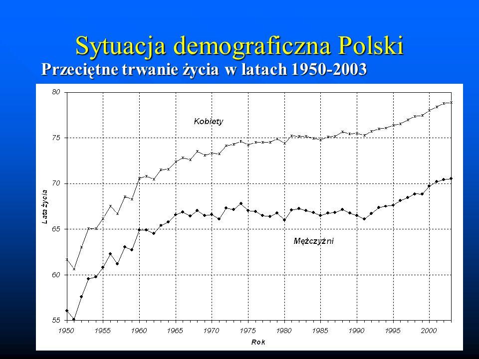 Sytuacja demograficzna Polski Przeciętne trwanie życia w latach 1950-2003