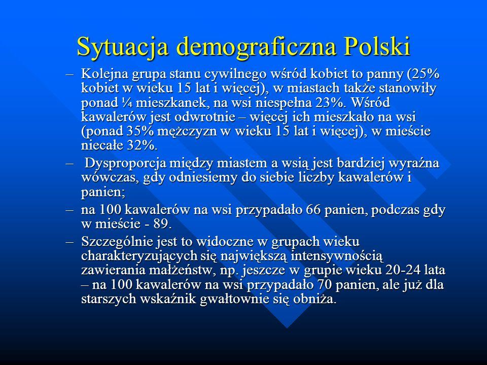 Sytuacja demograficzna Polski –Kolejna grupa stanu cywilnego wśród kobiet to panny (25% kobiet w wieku 15 lat i więcej), w miastach także stanowiły ponad ¼ mieszkanek, na wsi niespełna 23%.