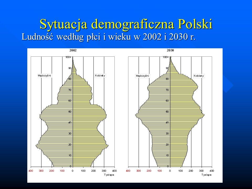Sytuacja demograficzna Polski Ludność według płci i wieku w 2002 i 2030 r.