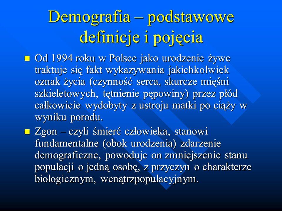Demografia – podstawowe definicje i pojęcia Od 1994 roku w Polsce jako urodzenie żywe traktuje się fakt wykazywania jakichkolwiek oznak życia (czynność serca, skurcze mięśni szkieletowych, tętnienie pępowiny) przez płód całkowicie wydobyty z ustroju matki po ciąży w wyniku porodu.