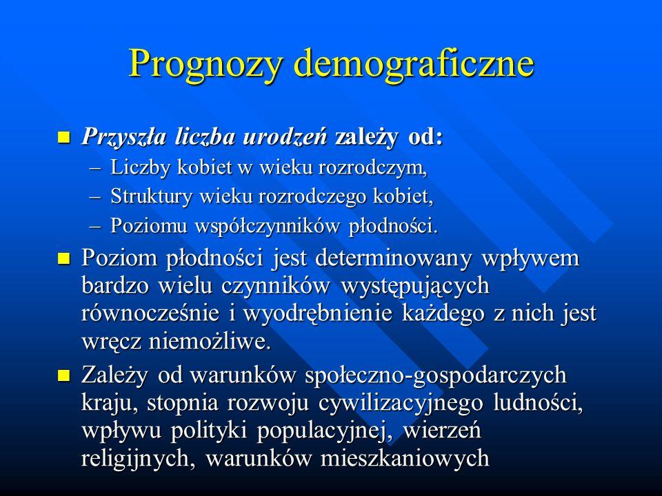 Prognozy demograficzne Przyszła liczba urodzeń zależy od: Przyszła liczba urodzeń zależy od: –Liczby kobiet w wieku rozrodczym, –Struktury wieku rozrodczego kobiet, –Poziomu współczynników płodności.
