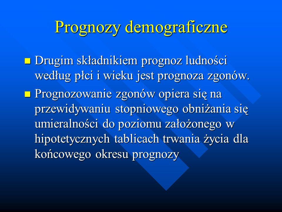 Prognozy demograficzne Drugim składnikiem prognoz ludności według płci i wieku jest prognoza zgonów.