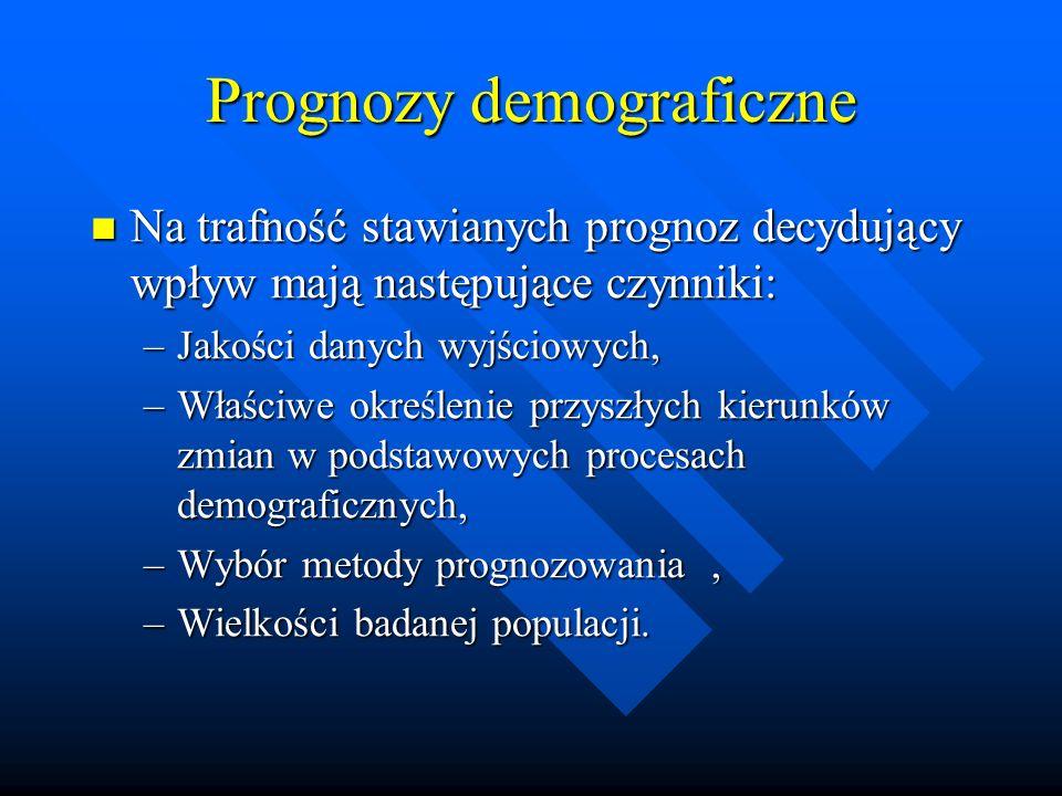 Prognozy demograficzne Na trafność stawianych prognoz decydujący wpływ mają następujące czynniki: Na trafność stawianych prognoz decydujący wpływ mają następujące czynniki: –Jakości danych wyjściowych, –Właściwe określenie przyszłych kierunków zmian w podstawowych procesach demograficznych, –Wybór metody prognozowania, –Wielkości badanej populacji.