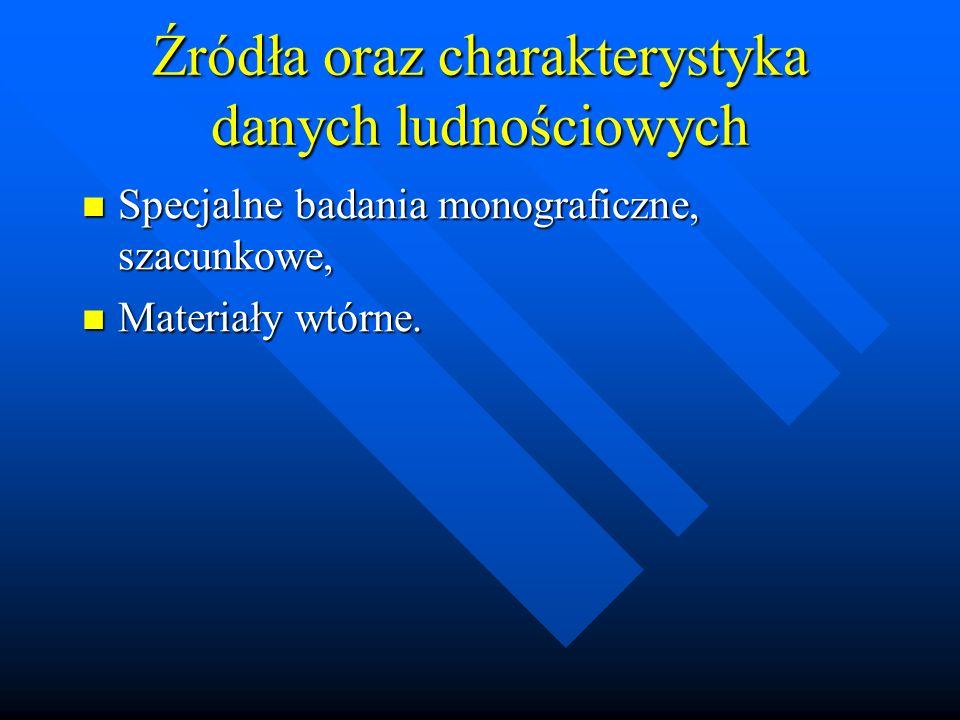 Źródła oraz charakterystyka danych ludnościowych Specjalne badania monograficzne, szacunkowe, Specjalne badania monograficzne, szacunkowe, Materiały wtórne.