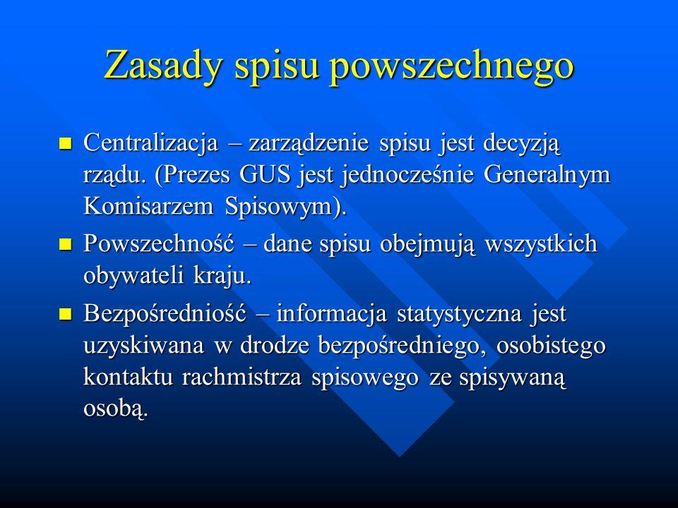 Zasady spisu powszechnego Centralizacja – zarządzenie spisu jest decyzją rządu.