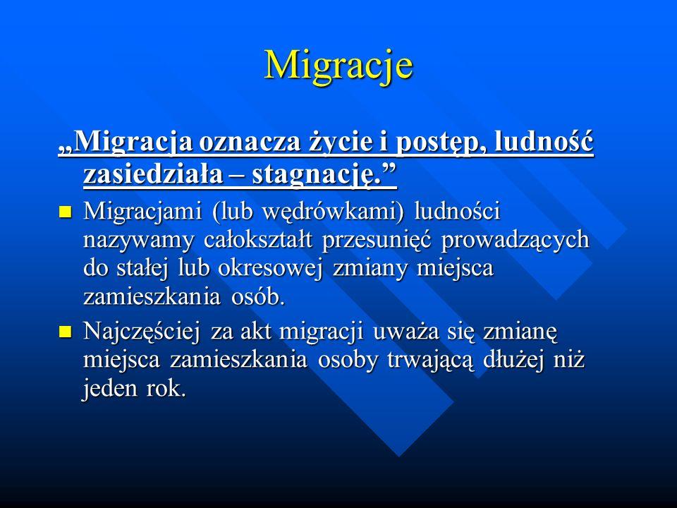 Migracje Migracja oznacza życie i postęp, ludność zasiedziała – stagnację.