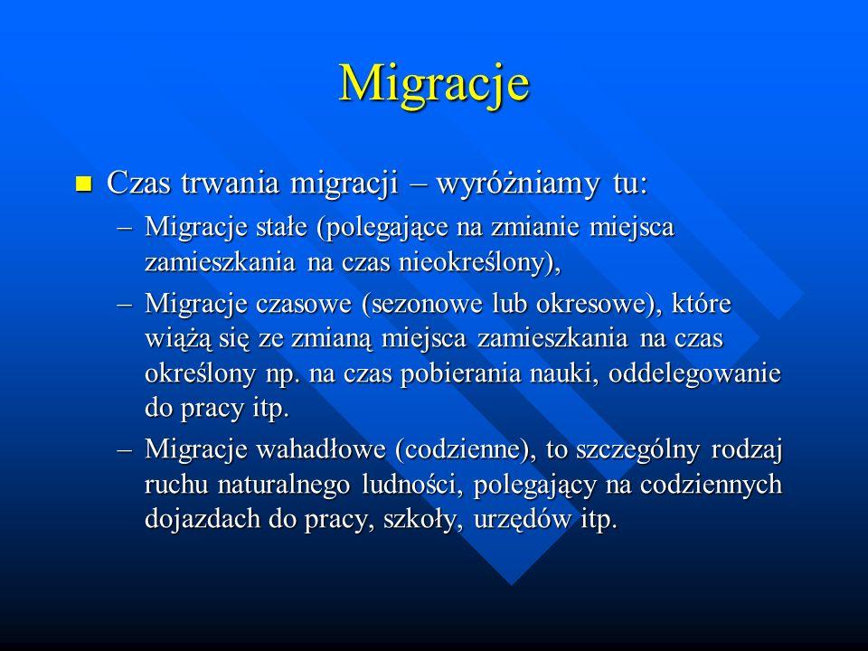Migracje Czas trwania migracji – wyróżniamy tu: Czas trwania migracji – wyróżniamy tu: –Migracje stałe (polegające na zmianie miejsca zamieszkania na czas nieokreślony), –Migracje czasowe (sezonowe lub okresowe), które wiążą się ze zmianą miejsca zamieszkania na czas określony np.