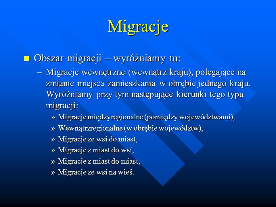 Migracje Obszar migracji – wyróżniamy tu: Obszar migracji – wyróżniamy tu: –Migracje wewnętrzne (wewnątrz kraju), polegające na zmianie miejsca zamieszkania w obrębie jednego kraju.