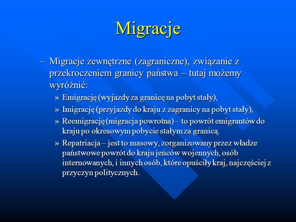 Migracje –Migracje zewnętrzne (zagraniczne), związanie z przekroczeniem granicy państwa – tutaj możemy wyróżnić: »Emigrację (wyjazdy za granicę na pobyt stały), »Imigrację (przyjazdy do kraju z zagranicy na pobyt stały), »Reemigrację (migracja powrotna) – to powrót emigrantów do kraju po okresowym pobycie stałym za granicą.
