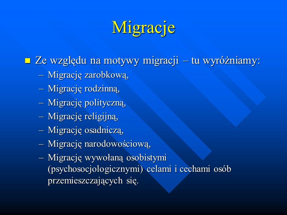 Migracje Ze względu na motywy migracji – tu wyróżniamy: Ze względu na motywy migracji – tu wyróżniamy: –Migrację zarobkową, –Migrację rodzinną, –Migrację polityczną, –Migrację religijną, –Migrację osadniczą, –Migrację narodowościową, –Migrację wywołaną osobistymi (psychosocjologicznymi) celami i cechami osób przemieszczających się.