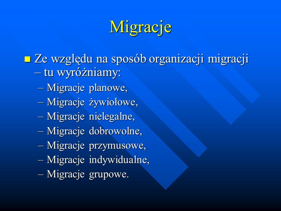 Migracje Ze względu na sposób organizacji migracji – tu wyróżniamy: Ze względu na sposób organizacji migracji – tu wyróżniamy: –Migracje planowe, –Migracje żywiołowe, –Migracje nielegalne, –Migracje dobrowolne, –Migracje przymusowe, –Migracje indywidualne, –Migracje grupowe.