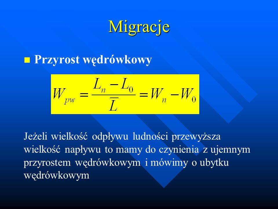 Migracje Przyrost wędrówkowy Jeżeli wielkość odpływu ludności przewyższa wielkość napływu to mamy do czynienia z ujemnym przyrostem wędrówkowym i mówimy o ubytku wędrówkowym
