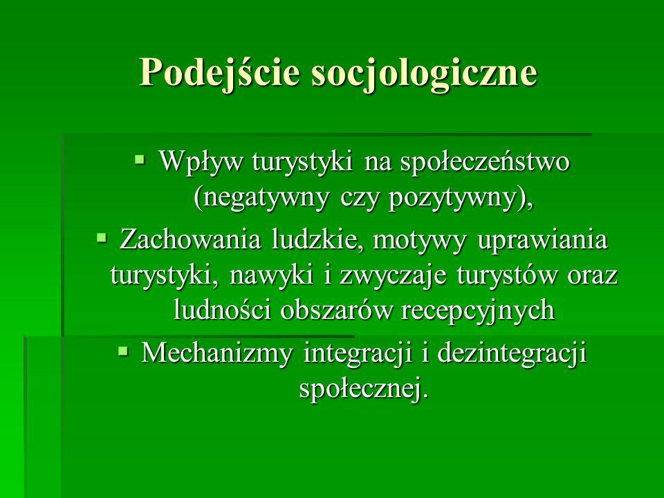 Podejście socjologiczne Wpływ turystyki na społeczeństwo (negatywny czy pozytywny), Wpływ turystyki na społeczeństwo (negatywny czy pozytywny), Zachow