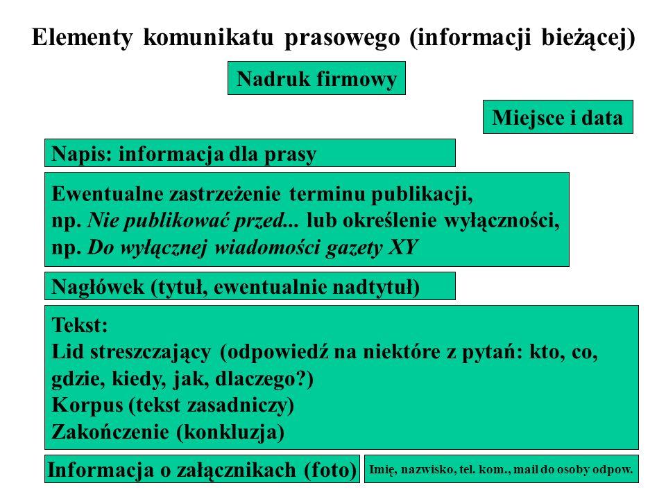 Elementy komunikatu prasowego (informacji bieżącej) Nadruk firmowy Miejsce i data Napis: informacja dla prasy Ewentualne zastrzeżenie terminu publikac