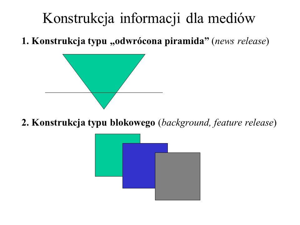 Konstrukcja informacji dla mediów 1. Konstrukcja typu odwrócona piramida (news release) 2. Konstrukcja typu blokowego (background, feature release)