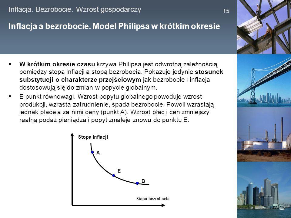 Inflacja. Bezrobocie. Wzrost gospodarczy 15 Inflacja a bezrobocie. Model Philipsa w krótkim okresie W krótkim okresie czasu krzywa Philipsa jest odwro