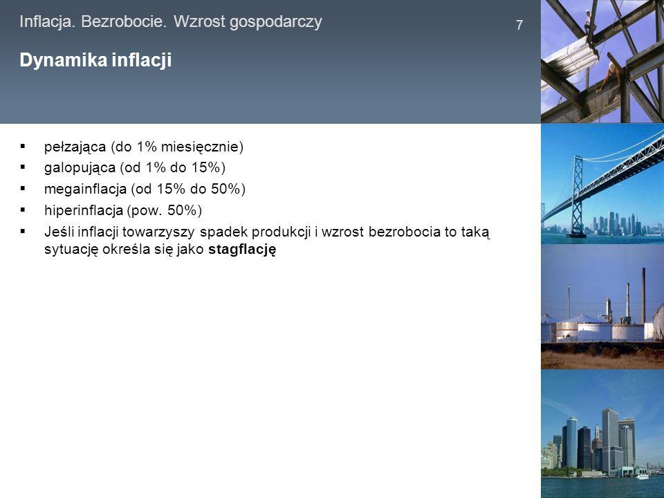 Inflacja. Bezrobocie. Wzrost gospodarczy 7 Dynamika inflacji pełzająca (do 1% miesięcznie) galopująca (od 1% do 15%) megainflacja (od 15% do 50%) hipe